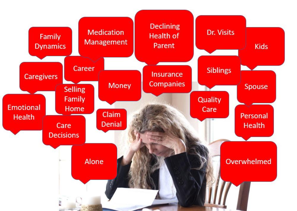 Long Term Care Insurance Help